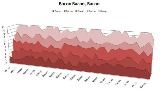 3d line chart with bacon colored lines, so it looks like bacon.