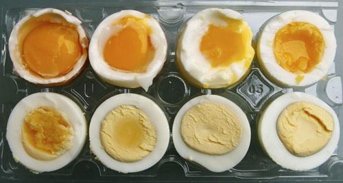eggboil